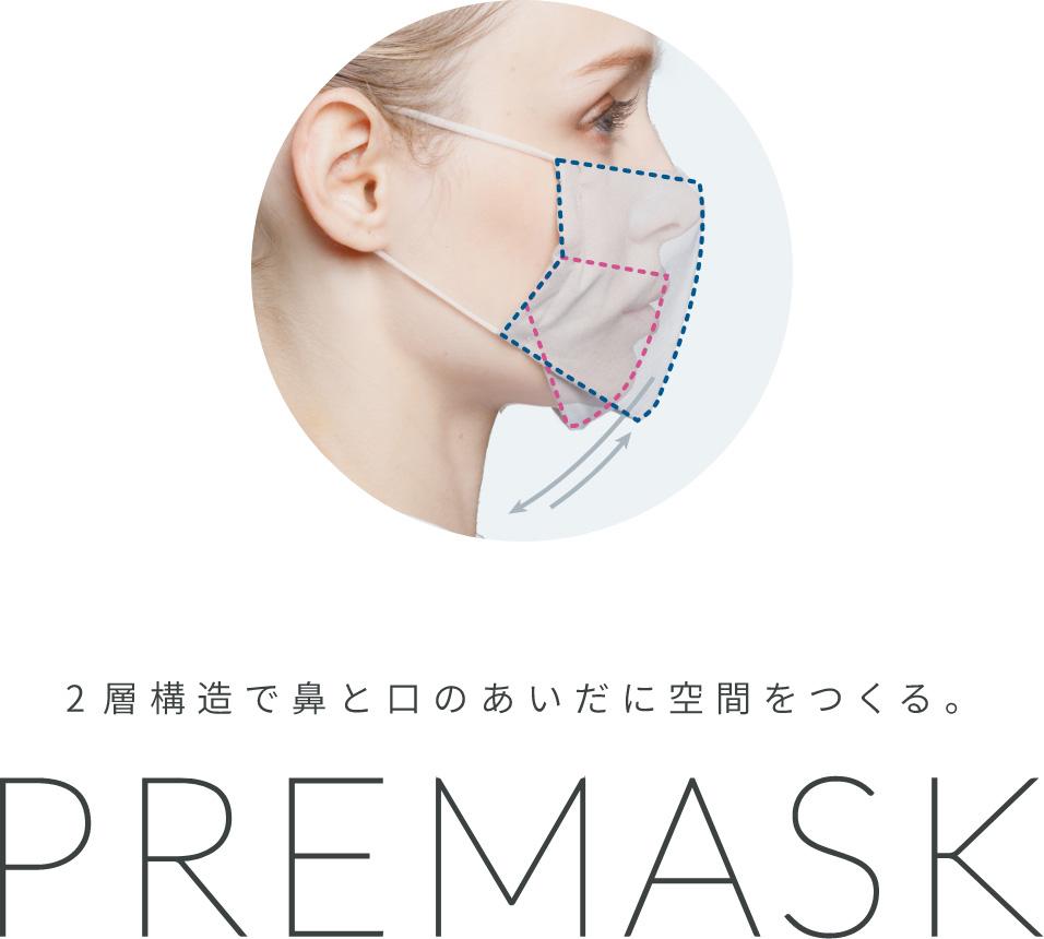 2層構造で鼻と口のあいだに空間をつくる。 PREMASK